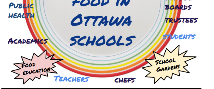 October 2016: Ottawa School Food Forum